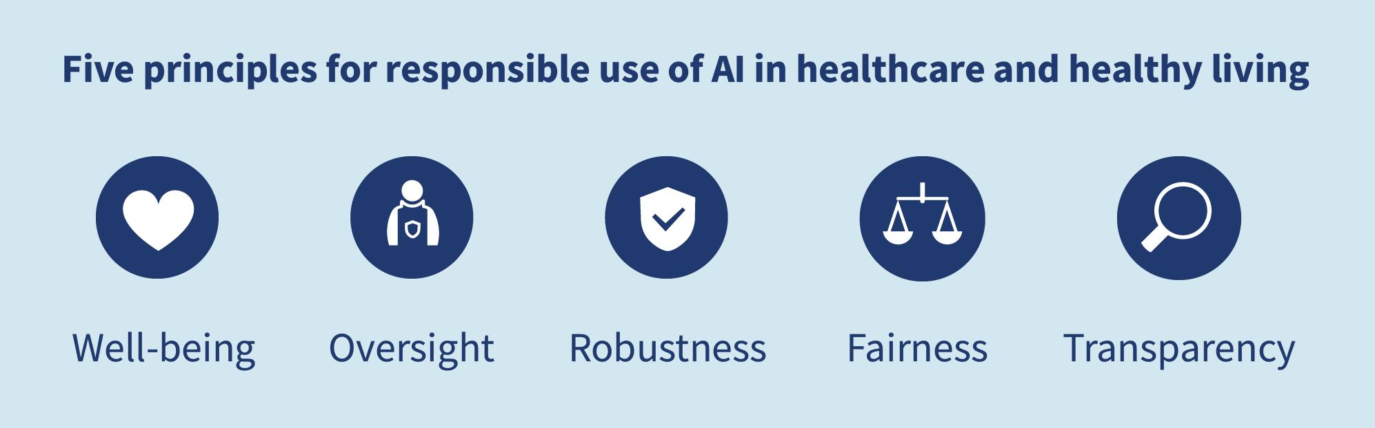 Cinco princípios que norteiam o uso responsável da IA no setor da saúde e para uma vida saudável